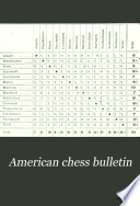 American Chess Bulletin