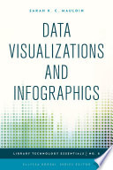 Data Visualizations and Infographics