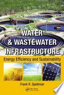 Water Wastewater Infrastructure
