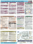 Canon Rebel T6i / EOS 750D Digital SLR Camera CheatSheet