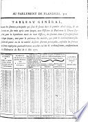 Recueil des édits, déclarations, lettres-patentes, &c. enregistrés au parlement de Flandres; des arrêts du Conseil d'État particuliers à son ressort; ensemble des arrêts de réglemens rendus par cette cour [ed. by Six and P.A.S.J. Plouvain].