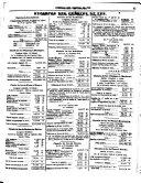 Journal des chemins de fer - 1ère année - 1842