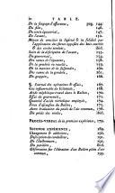 illustration Description de l'aérostate l'Academie de Dijon
