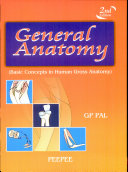 General Anatomy (basic Concepts In Human Gross Anatomy)