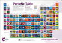 Rsc Periodic Table Wallchart, 2a0