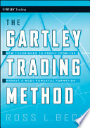 The Gartley Trading Method
