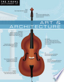 The Visual Dictionary Of Art & Architecture - Art & Architecture : ...