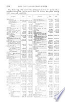 Daily Consular and Trade Reports