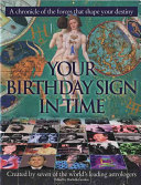 Your Birthday Sign Through Time
