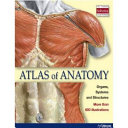 Atlas of Anatomy Different Structures The Color Coded Chapters