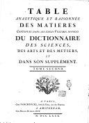 Les gentilshommes de la mer, 7 volumes