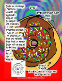 Livre de coloriage Ptisserie donuts