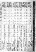 Rand McNally Bankers Directory