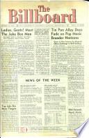Oct 15, 1955