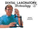 Dental Anatomy : ...