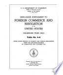 The Foreign Commerce and Navigation of the United States for the Year Ending ...