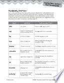 The Very Hungry Caterpillar Vocabulary Activities