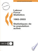 Labour Force Statistics 2004 And Unemployment Broken Down By Gender As Well