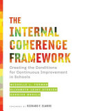 The Internal Coherence Framework
