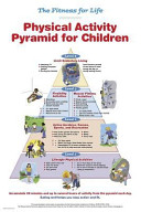 Fitness For Life Physical Activity Pyramid For Children