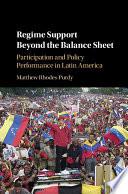 Regime Support Beyond The Balance Sheet