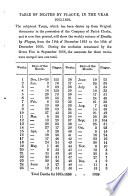 A Journal Of The Plague Year Or Memorials Of The Great Pestilence In London In 1665