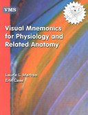 Visual Mnemonics for Physiology and Related Anatomy