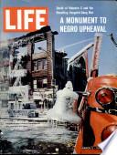 5 mars 1965