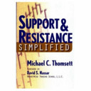 Support   Resistance Simplified