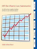 off the charts law summaries