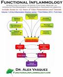 Functional Inflammology