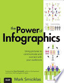 The Power of Infographics