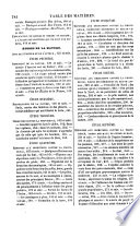 Oeuvres de Jaques-Henri-Bernardin de Saint-Pierre