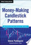 Money Making Candlestick Patterns