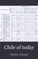 Chile of Today