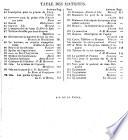 Abrégé de la Bibliothèque portative et du petit parnasse françois, ou Recueil de morceaux choisis dans tous les différens genres de littérature françoise, en prose et en vers ... Par Mm. De Levizac, Moysant, etc. Seconde édition