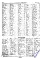 Engineering News And American Railway Journal