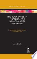 The Boundaries in Financial and Non Financial Reporting