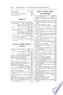 Rivista bibliografica italiana