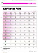 Korea Economic Report