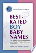 Best Rated Boy Baby Names