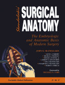 Skandalakis  Surgical Anatomy