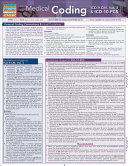 Medical Coding Quick Reference Card