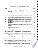 Raco Plains Jack Pine Ecosystem Project Book PDF