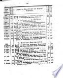 Amtsblatt der Preußischen Regierung zu Stralsund
