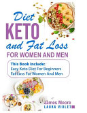 Keto Diet And Fat Loss