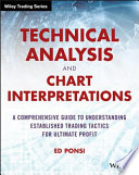 Technical Analysis and Chart Interpretations