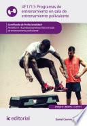 Programas de entrenamiento en sala de entrenamiento polivalente  AFDA0210