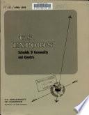 U S  Exports