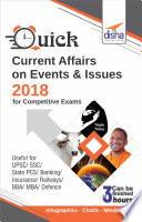 Quick Current Affairs on Events & Issues 2018